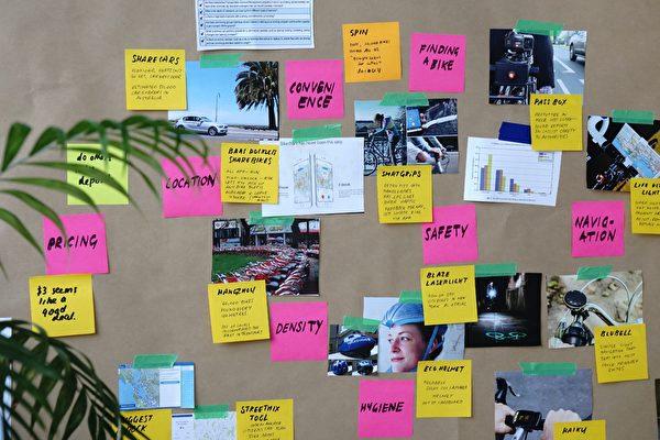 Utveckla innovativa lösningar med Design Thinking